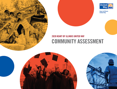 The 2020 Heart of Illinois United Way Community Assessment highlights critical needs in the six-county Peoria region focused on the areas of education, financial stability and health.